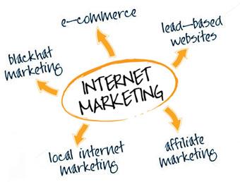 online digital marketing strategy agency sydney melbourne brisbane